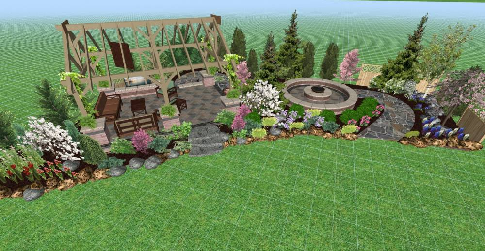 Feature Gardens at the Indiana Flower + Patio Show