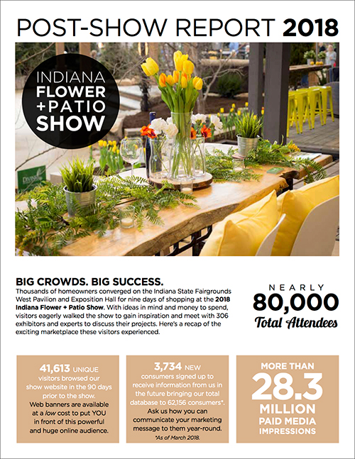 Indiana Flower + Patio Show Post Show Cover